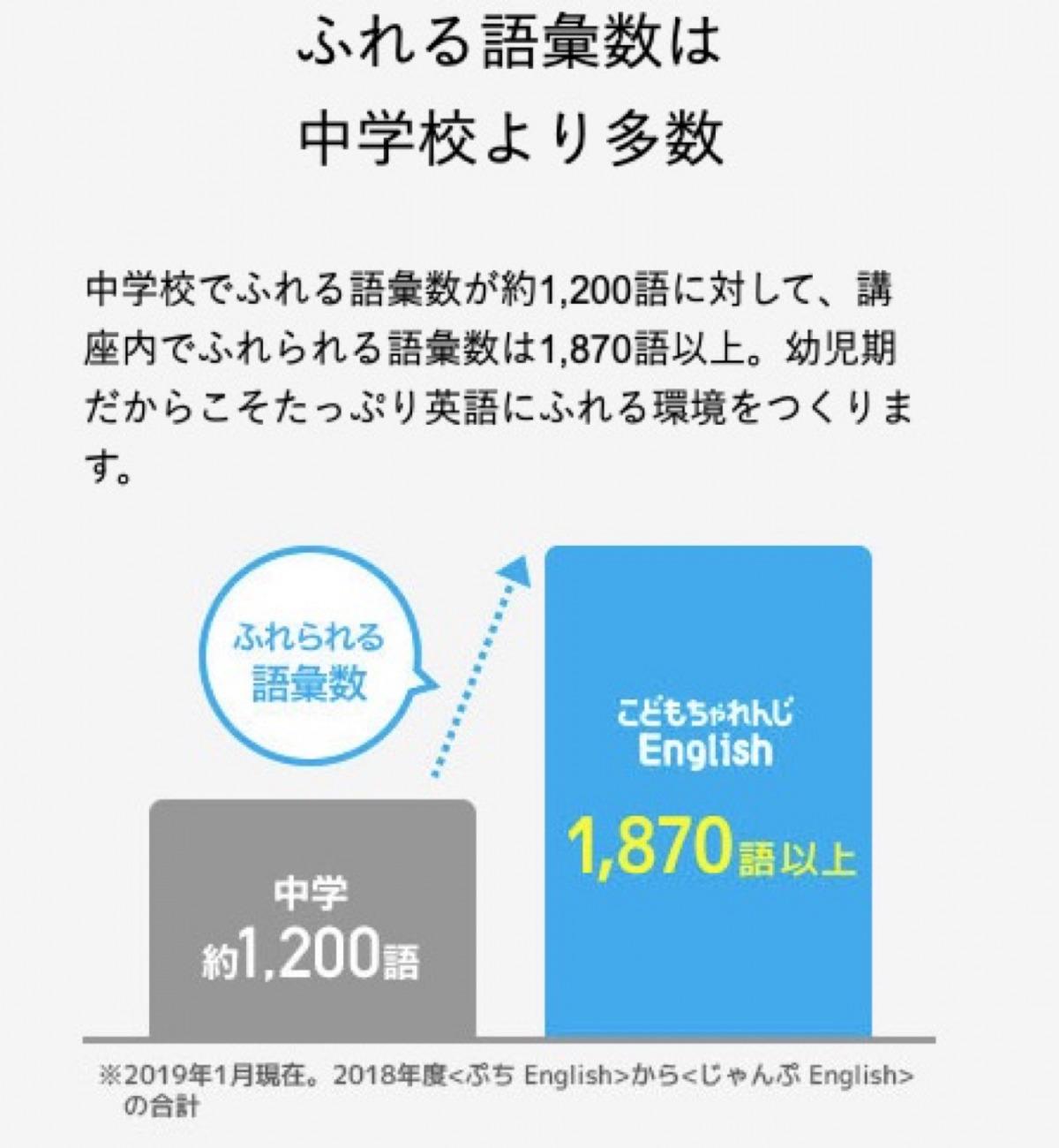 kodomo-challenge-english