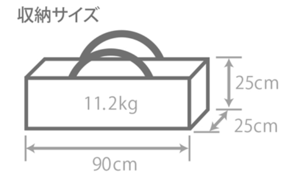 dod_tent_weight